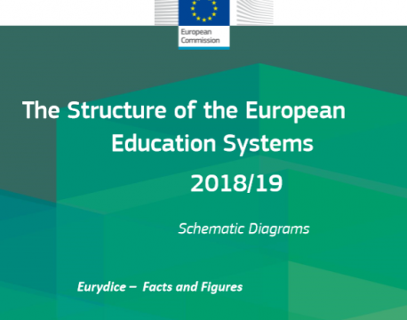 The structure of the European education systems 2018/19